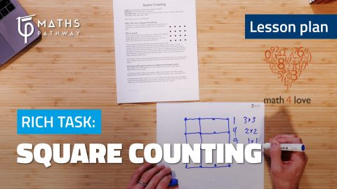 Square counting